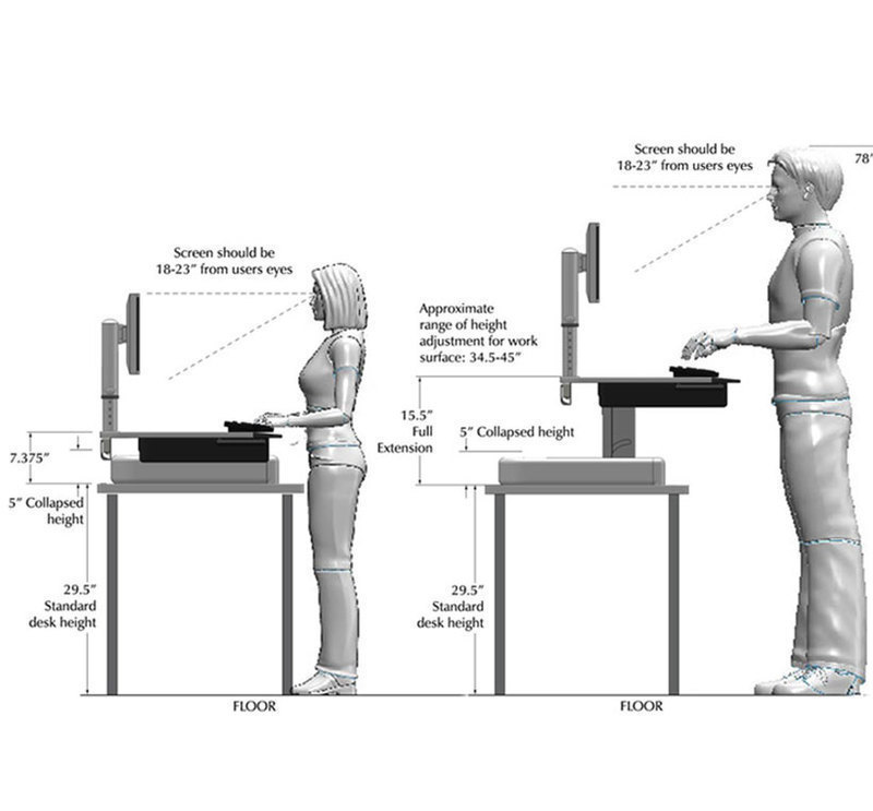 Ergonomic study for the InMovement Desktop for minimum and maximum orientations