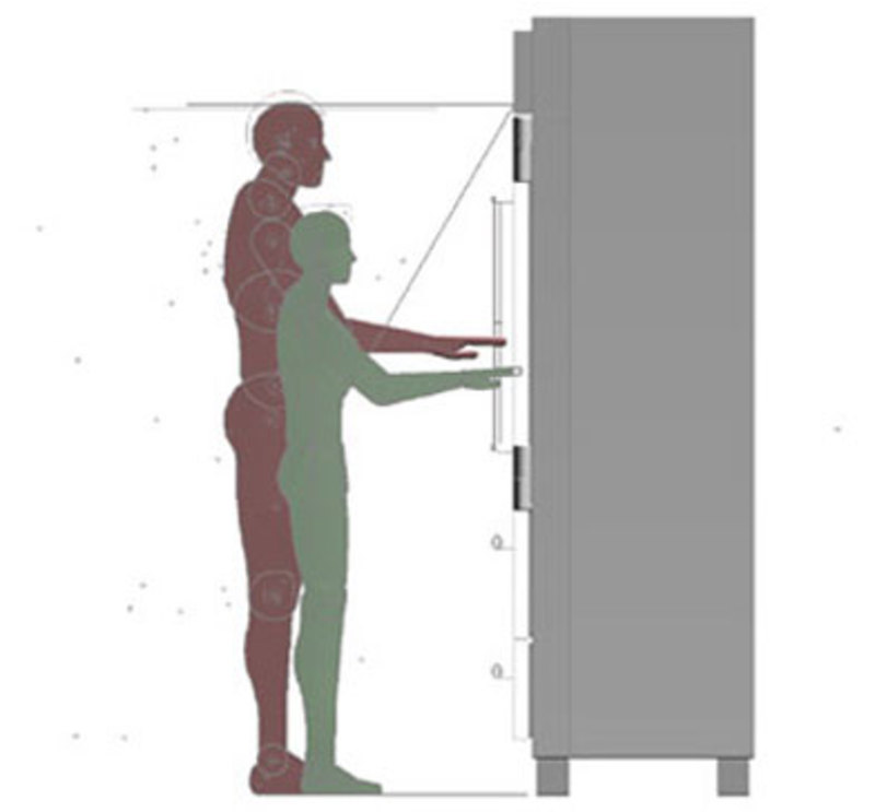 Ergonomic evaluation of the PRO 36 refrigerator
